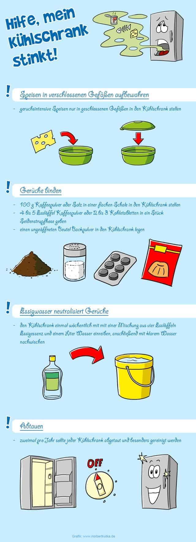 Unangenehme Gerüche im Kühlschrank: Was hilft?
