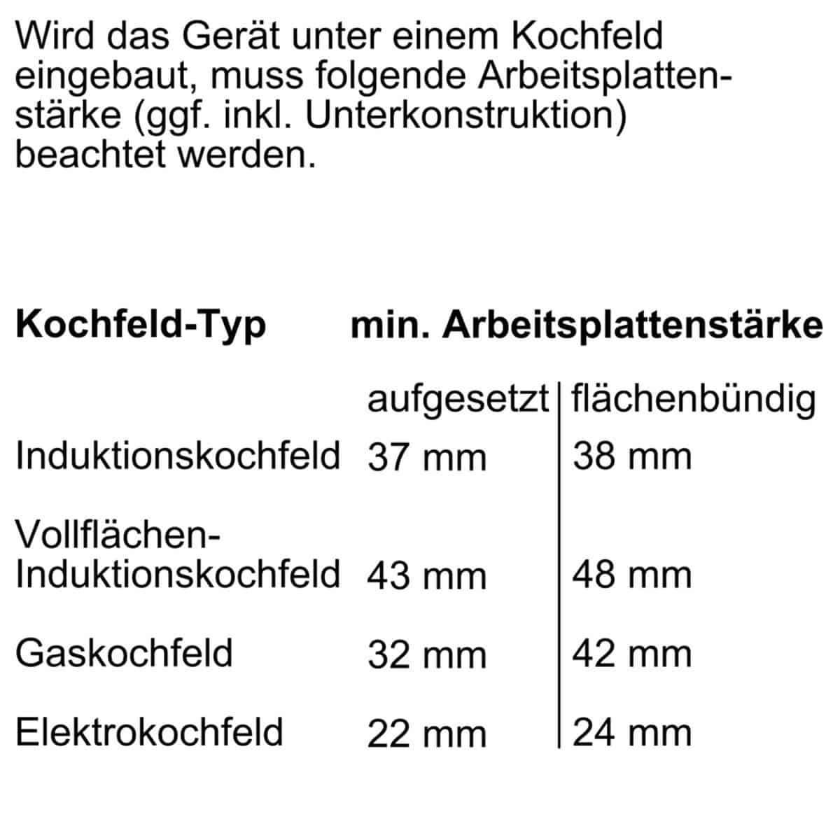 Einbaubackofen Neff Bcr 4522 N Top Kundenbewertung