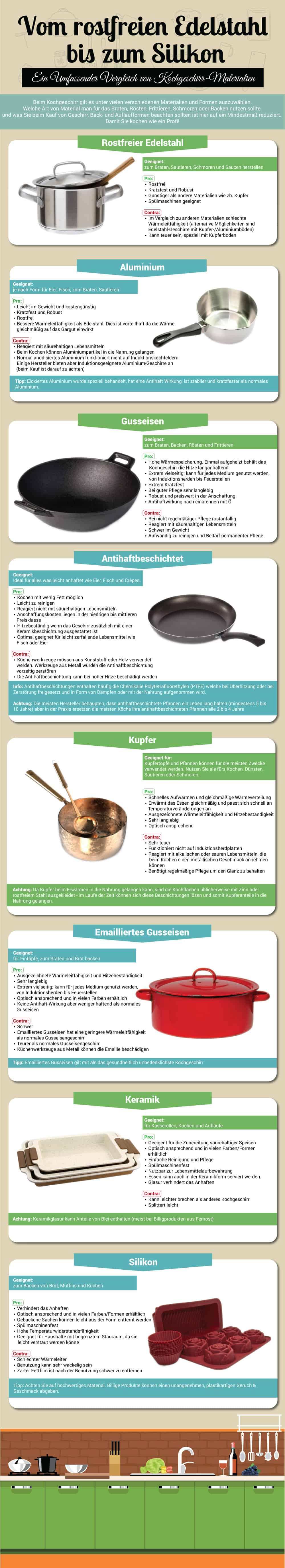 Kochgeschirr Material - Ratgeber
